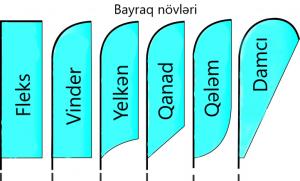 yelken bayraq novleri